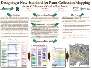 Designing a New Standard from Plant Collections Mapping